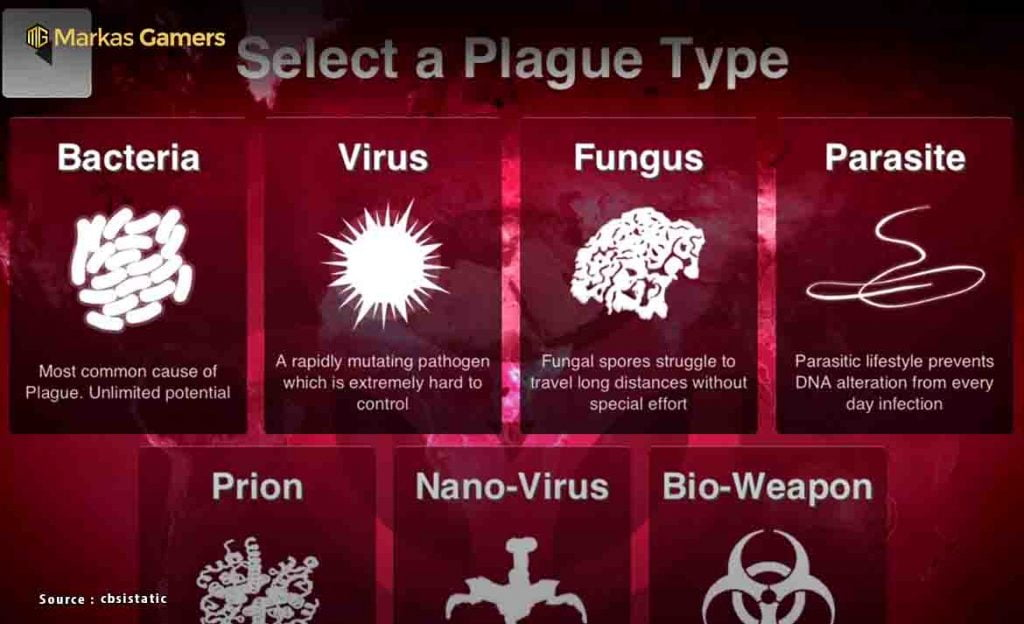 plague type plague inc