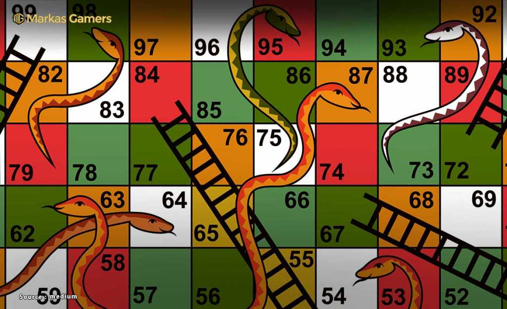Snakes and Ladders – Games.co.id